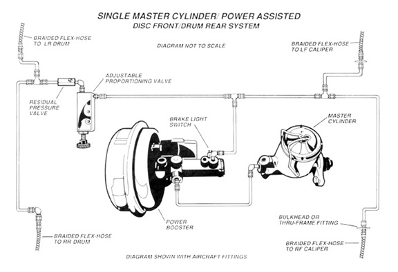 c0793601 brake line kit plumbing diagram